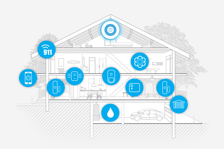 Installing a home security system is easier than you think